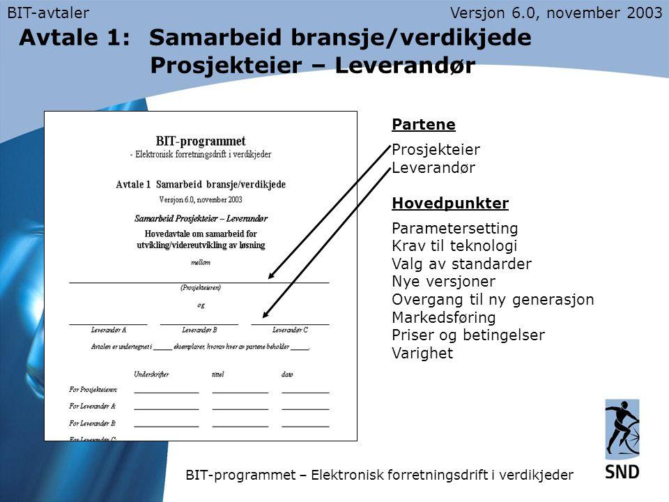 BIT-avtalerVersjon 6.0, november 2003 Avtale 1: Samarbeid bransje/verdikjede Prosjekteier – Leverandør Partene Prosjekteier Leverandør Hovedpunkter Parametersetting Krav til teknologi Valg av standarder Nye versjoner Overgang til ny generasjon Markedsføring Priser og betingelser Varighet BIT-programmet – Elektronisk forretningsdrift i verdikjeder