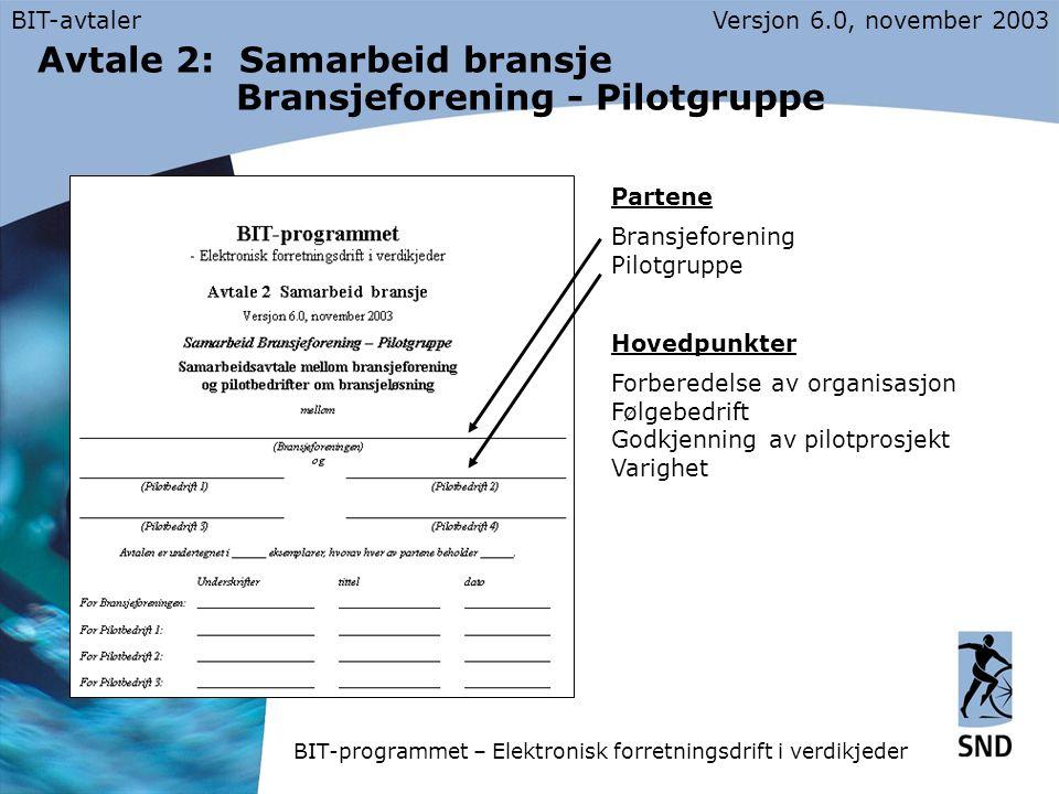 BIT-avtalerVersjon 6.0, november 2003 Avtale 2: Samarbeid bransje Bransjeforening - Pilotgruppe Partene Bransjeforening Pilotgruppe Hovedpunkter Forberedelse av organisasjon Følgebedrift Godkjenning av pilotprosjekt Varighet BIT-programmet – Elektronisk forretningsdrift i verdikjeder