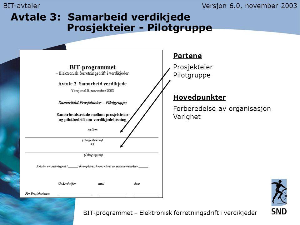 BIT-avtalerVersjon 6.0, november 2003 Avtale 3: Samarbeid verdikjede Prosjekteier - Pilotgruppe Partene Prosjekteier Pilotgruppe Hovedpunkter Forberedelse av organisasjon Varighet BIT-programmet – Elektronisk forretningsdrift i verdikjeder