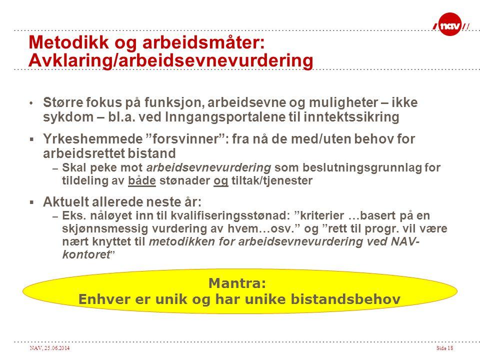 NAV, 25.06.2014Side 18 Metodikk og arbeidsmåter: Avklaring/arbeidsevnevurdering • Større fokus på funksjon, arbeidsevne og muligheter – ikke sykdom –