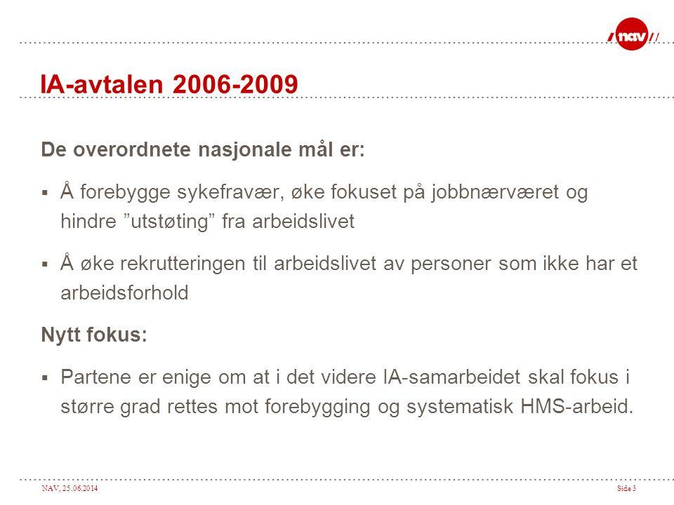 """NAV, 25.06.2014Side 3 IA-avtalen 2006-2009 De overordnete nasjonale mål er:  Å forebygge sykefravær, øke fokuset på jobbnærværet og hindre """"utstøting"""