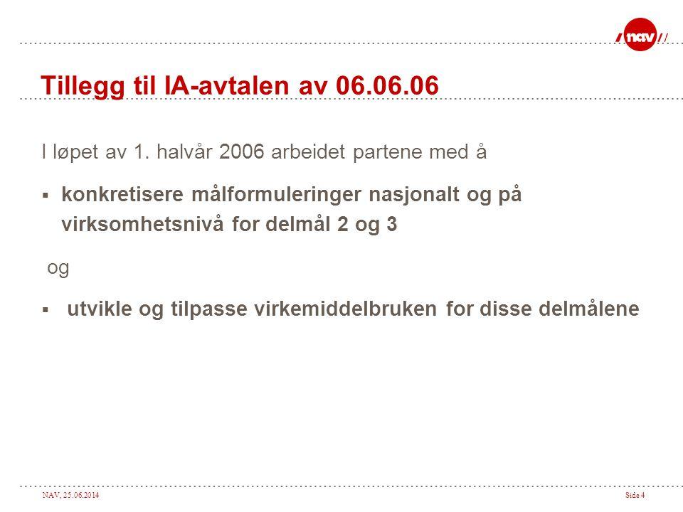 NAV, 25.06.2014Side 4 Tillegg til IA-avtalen av 06.06.06 I løpet av 1. halvår 2006 arbeidet partene med å  konkretisere målformuleringer nasjonalt og