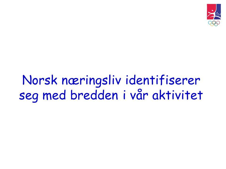 Norsk næringsliv identifiserer seg med bredden i vår aktivitet