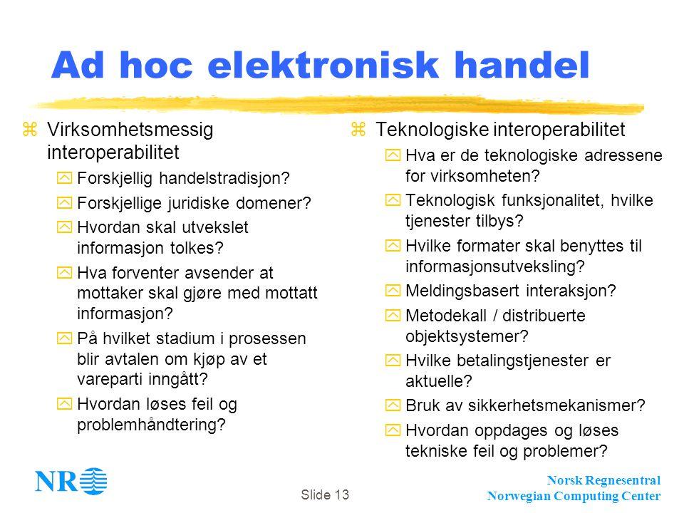 Norsk Regnesentral Norwegian Computing Center Slide 13 Ad hoc elektronisk handel zVirksomhetsmessig interoperabilitet yForskjellig handelstradisjon? y