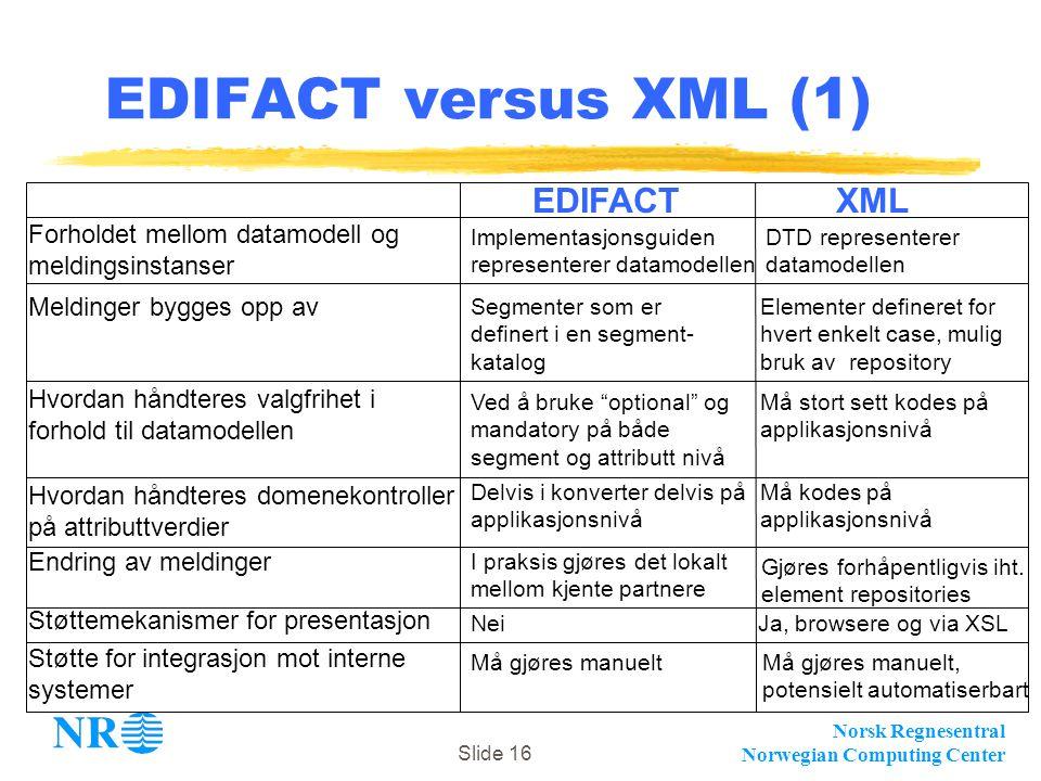 Norsk Regnesentral Norwegian Computing Center Slide 16 EDIFACT versus XML (1) EDIFACTXML Forholdet mellom datamodell og meldingsinstanser Implementasj