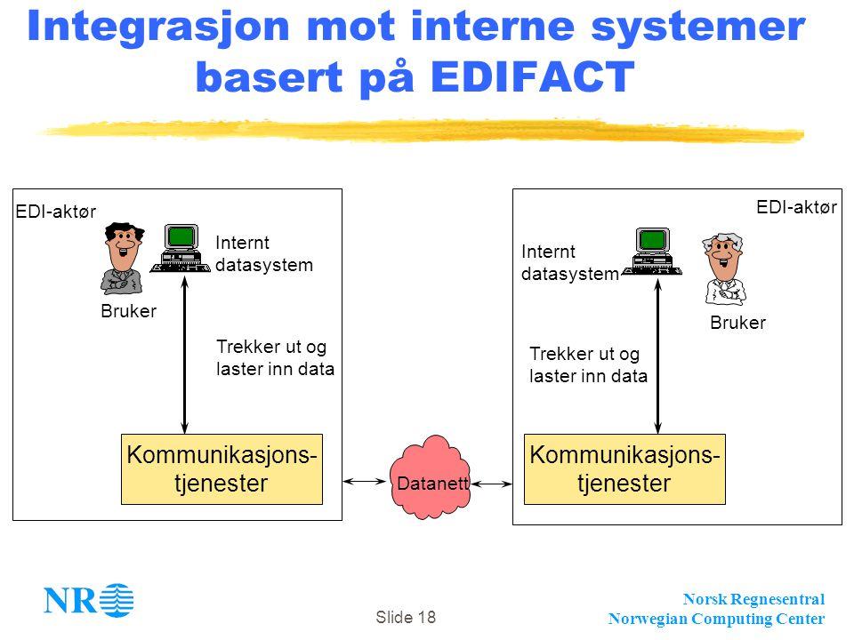 Norsk Regnesentral Norwegian Computing Center Slide 18 Datanett Trekker ut og laster inn data Bruker Internt datasystem Trekker ut og laster inn data