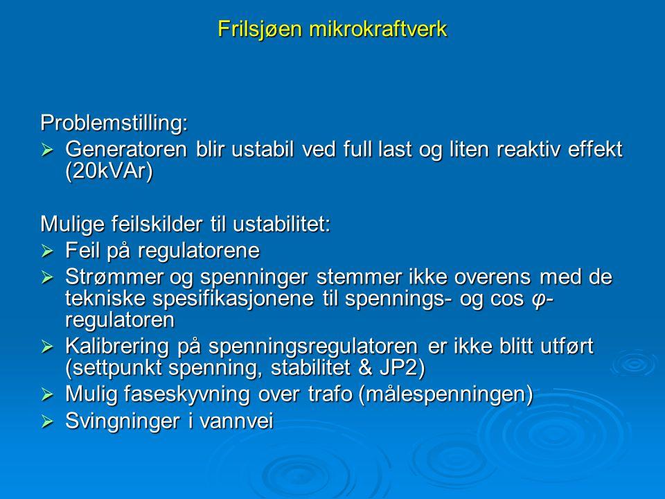Frilsjøen mikrokraftverk Problemstilling:  Generatoren blir ustabil ved full last og liten reaktiv effekt (20kVAr) Mulige feilskilder til ustabilitet