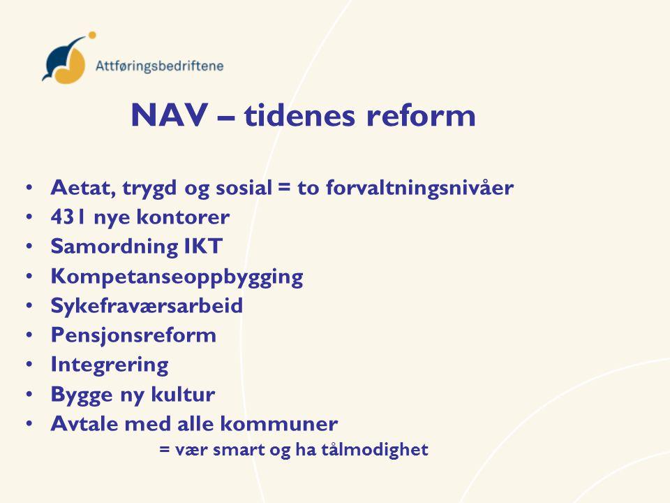NAV – tidenes reform •Aetat, trygd og sosial = to forvaltningsnivåer •431 nye kontorer •Samordning IKT •Kompetanseoppbygging •Sykefraværsarbeid •Pensj