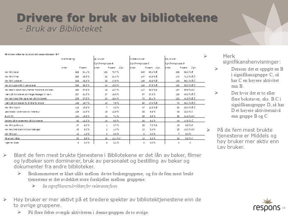 Drivere for bruk av bibliotekene Drivere for bruk av bibliotekene - Bruk av Biblioteket  Merk signifikanshenvisninger:  Dersom det er oppgitt en B i