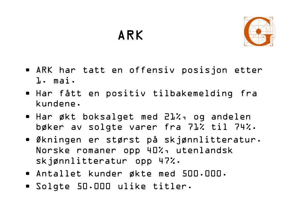 ARK •ARK har tatt en offensiv posisjon etter 1. mai. •Har fått en positiv tilbakemelding fra kundene. •Har økt boksalget med 21%, og andelen bøker av