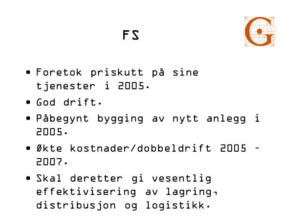 FS •Foretok priskutt på sine tjenester i 2005. •God drift. •Påbegynt bygging av nytt anlegg i 2005. •Økte kostnader/dobbeldrift 2005 – 2007. •Skal der