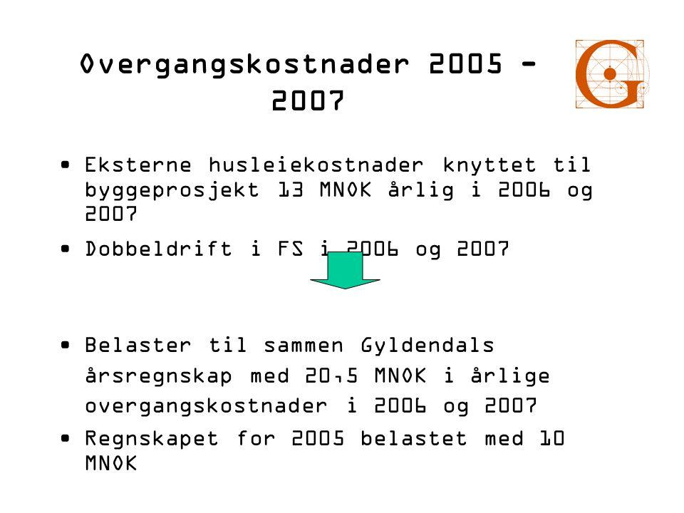 Overgangskostnader 2005 - 2007 •Eksterne husleiekostnader knyttet til byggeprosjekt 13 MNOK årlig i 2006 og 2007 •Dobbeldrift i FS i 2006 og 2007 •Bel
