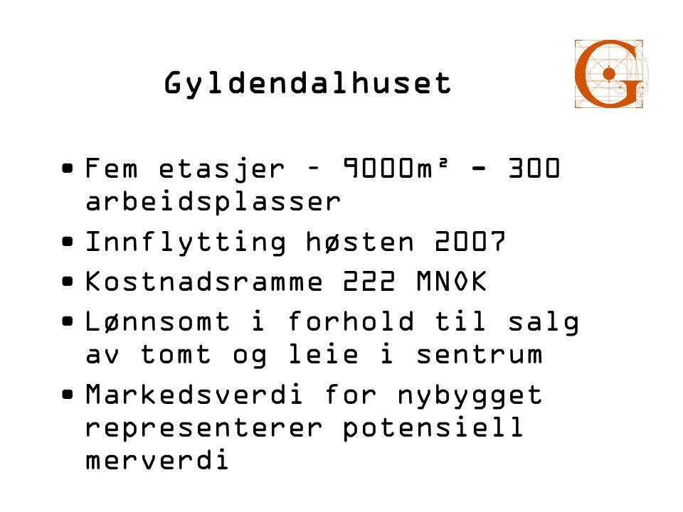 Gyldendalhuset •Fem etasjer – 9000m² - 300 arbeidsplasser •Innflytting høsten 2007 •Kostnadsramme 222 MNOK •Lønnsomt i forhold til salg av tomt og lei