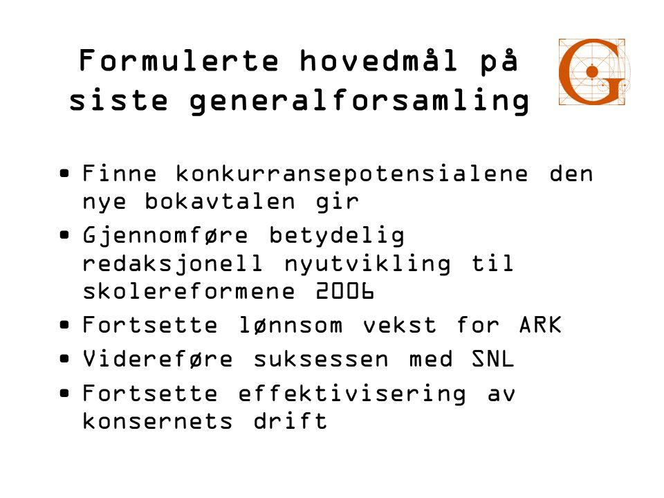 Formulerte hovedmål på siste generalforsamling •Finne konkurransepotensialene den nye bokavtalen gir •Gjennomføre betydelig redaksjonell nyutvikling t