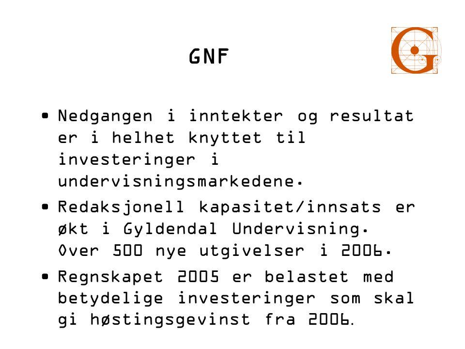 GNF •Nedgangen i inntekter og resultat er i helhet knyttet til investeringer i undervisningsmarkedene. •Redaksjonell kapasitet/innsats er økt i Gylden