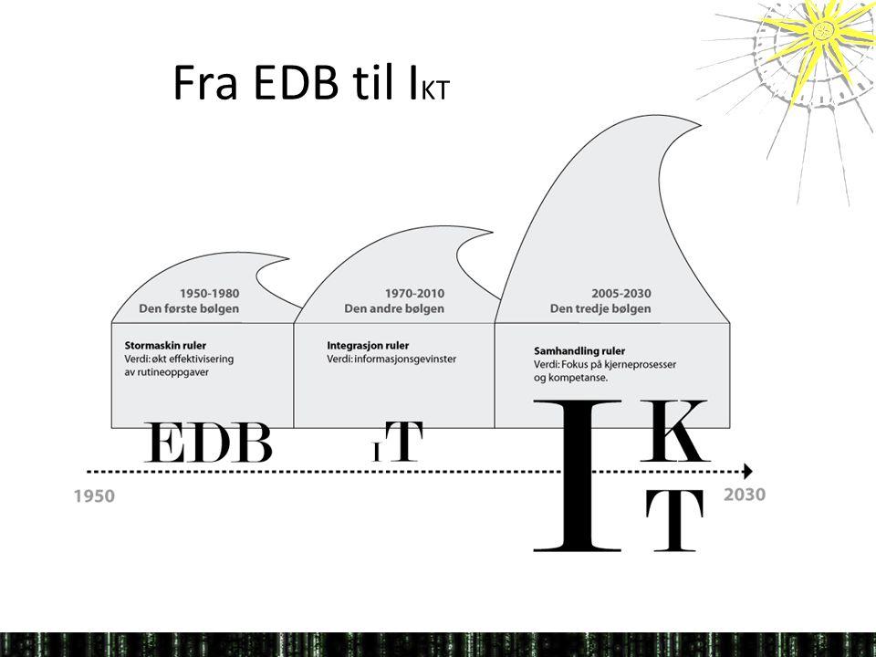 Fra EDB til I KT