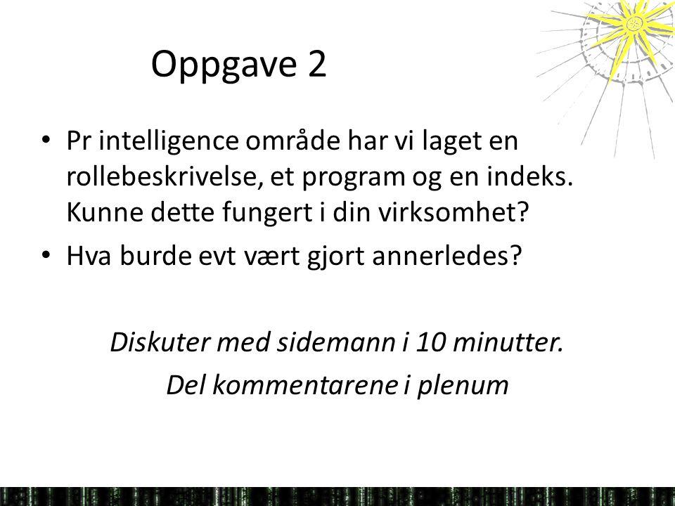 Oppgave 2 • Pr intelligence område har vi laget en rollebeskrivelse, et program og en indeks. Kunne dette fungert i din virksomhet? • Hva burde evt væ
