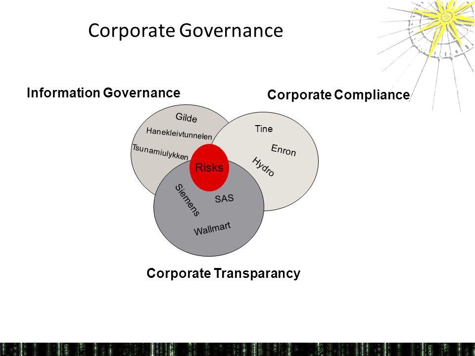 Corporate Governance Corporate Compliance Corporate Transparancy Information Governance Risks Siemens SAS Wallmart Tine Hydro Enron Gilde Tsunamiulykk