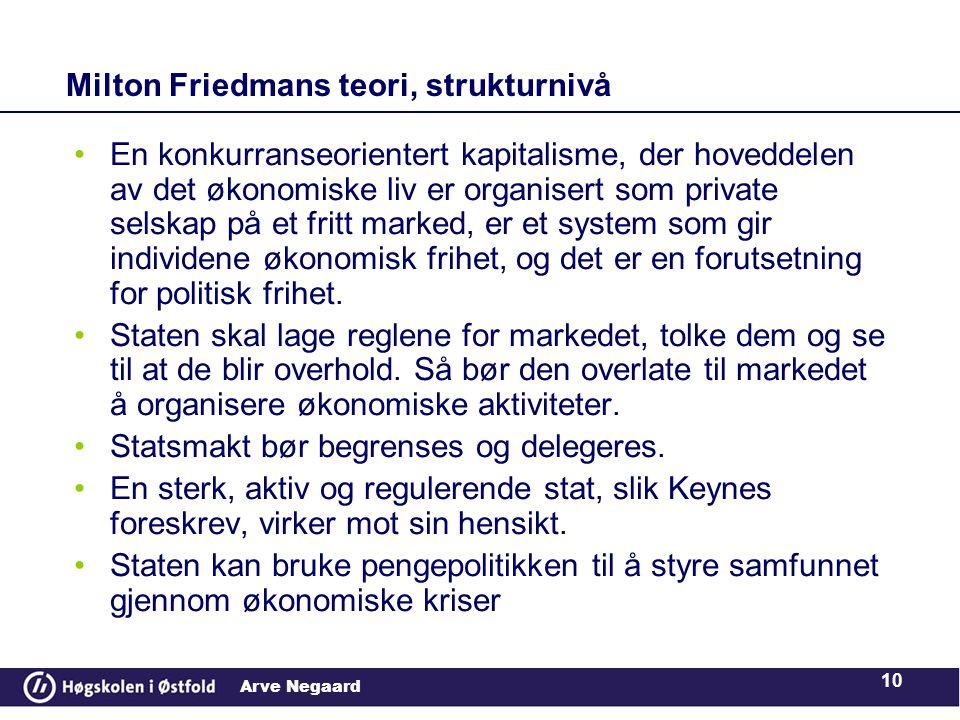 Arve Negaard 10 Milton Friedmans teori, strukturnivå •En konkurranseorientert kapitalisme, der hoveddelen av det økonomiske liv er organisert som private selskap på et fritt marked, er et system som gir individene økonomisk frihet, og det er en forutsetning for politisk frihet.