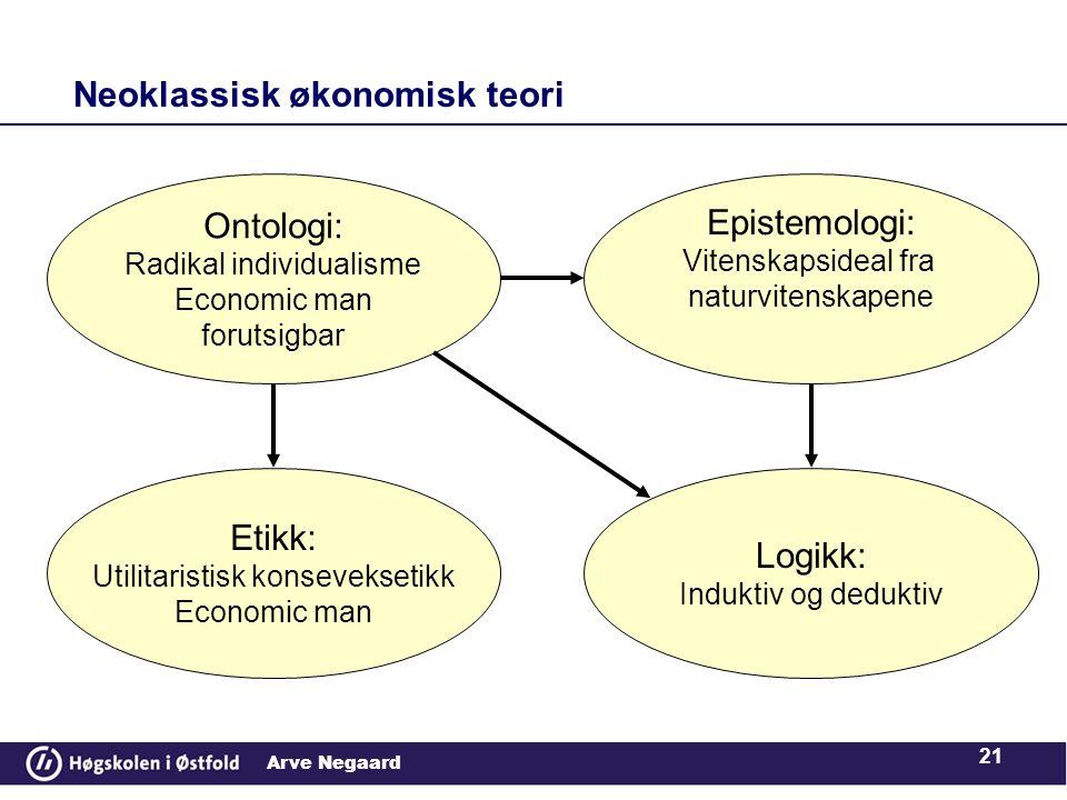 Arve Negaard 21 Neoklassisk økonomisk teori Ontologi: Radikal individualisme Economic man forutsigbar Epistemologi: Vitenskapsideal fra naturvitenskapene Etikk: Utilitaristisk konseveksetikk Economic man Logikk: Induktiv og deduktiv