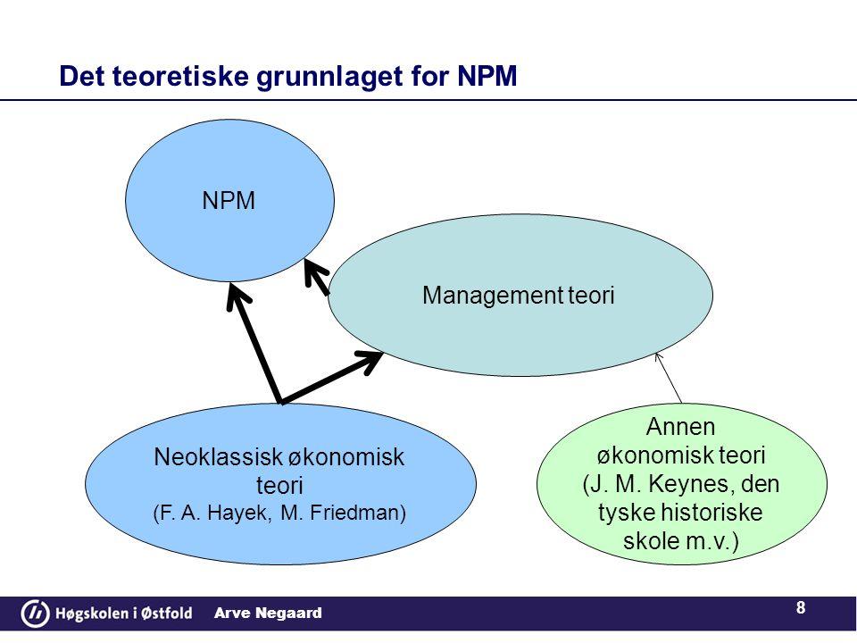 Arve Negaard Det teoretiske grunnlaget for NPM 8 Neoklassisk økonomisk teori (F.