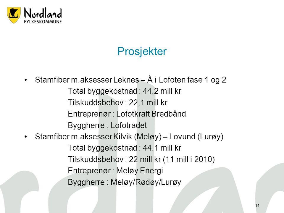 10 Status •Det ble nedsatt en arbeidsgruppe i juni 2010, som skal utarbeide en overordnet nettplan for Nordland, samt bidra til å få på plass tilstrek