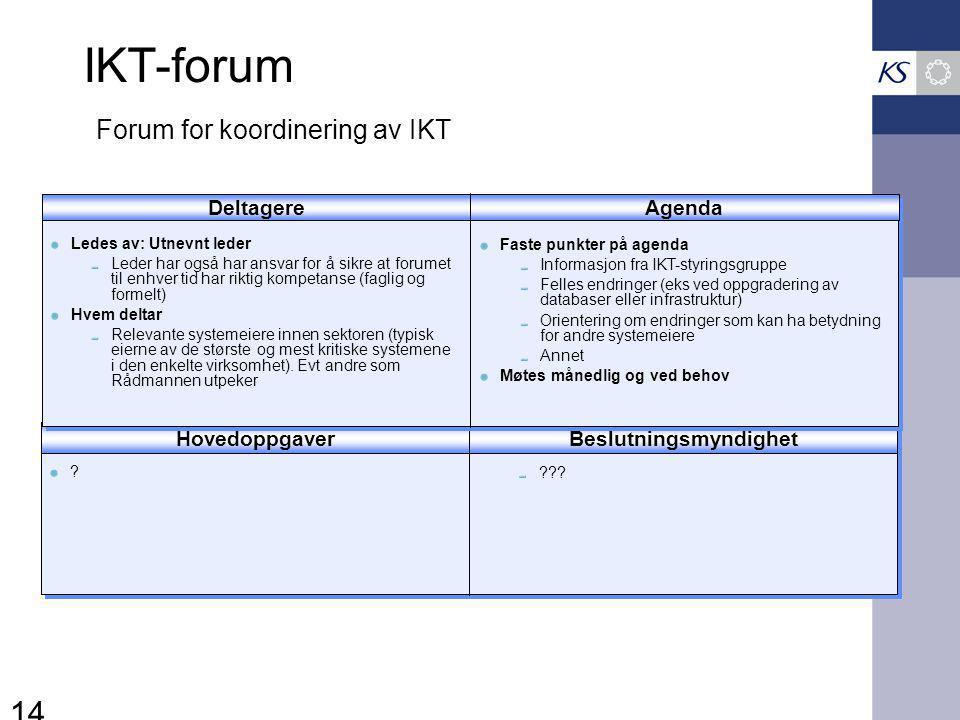 14 HovedoppgaverBeslutningsmyndighet ??? IKT-forum Forum for koordinering av IKT ? DeltagereAgenda Faste punkter på agenda Informasjon fra IKT-styring