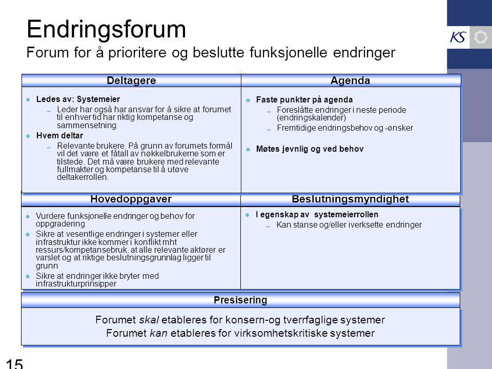 15 HovedoppgaverBeslutningsmyndighet I egenskap av systemeierrollen Kan stanse og/eller iverksette endringer Endringsforum Forum for å prioritere og b