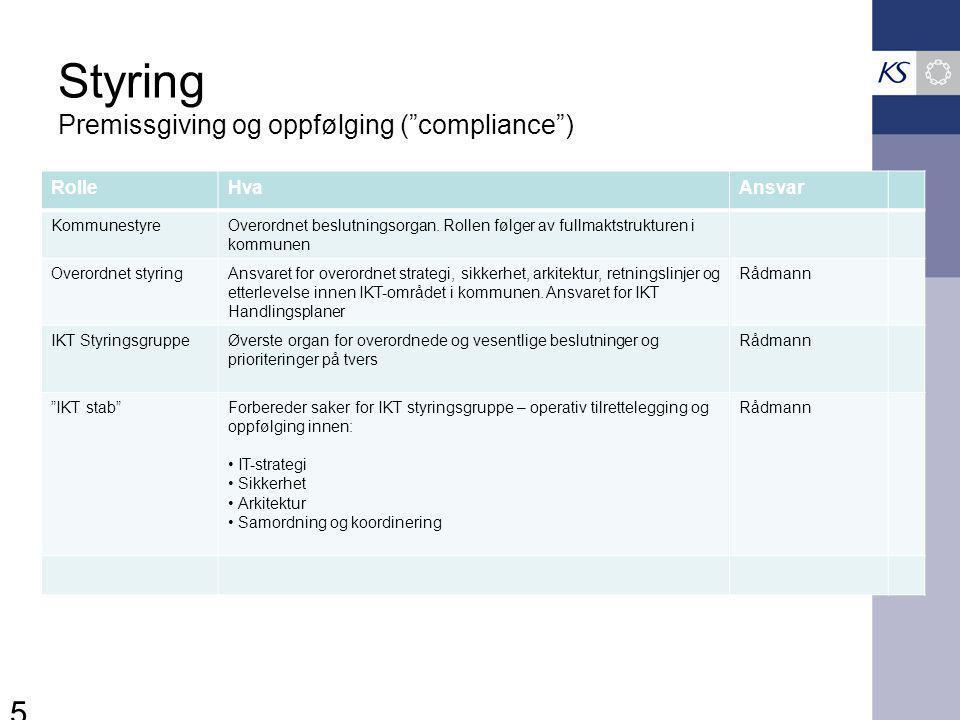 """Styring Premissgiving og oppfølging (""""compliance"""") RolleHvaAnsvar KommunestyreOverordnet beslutningsorgan. Rollen følger av fullmaktstrukturen i kommu"""