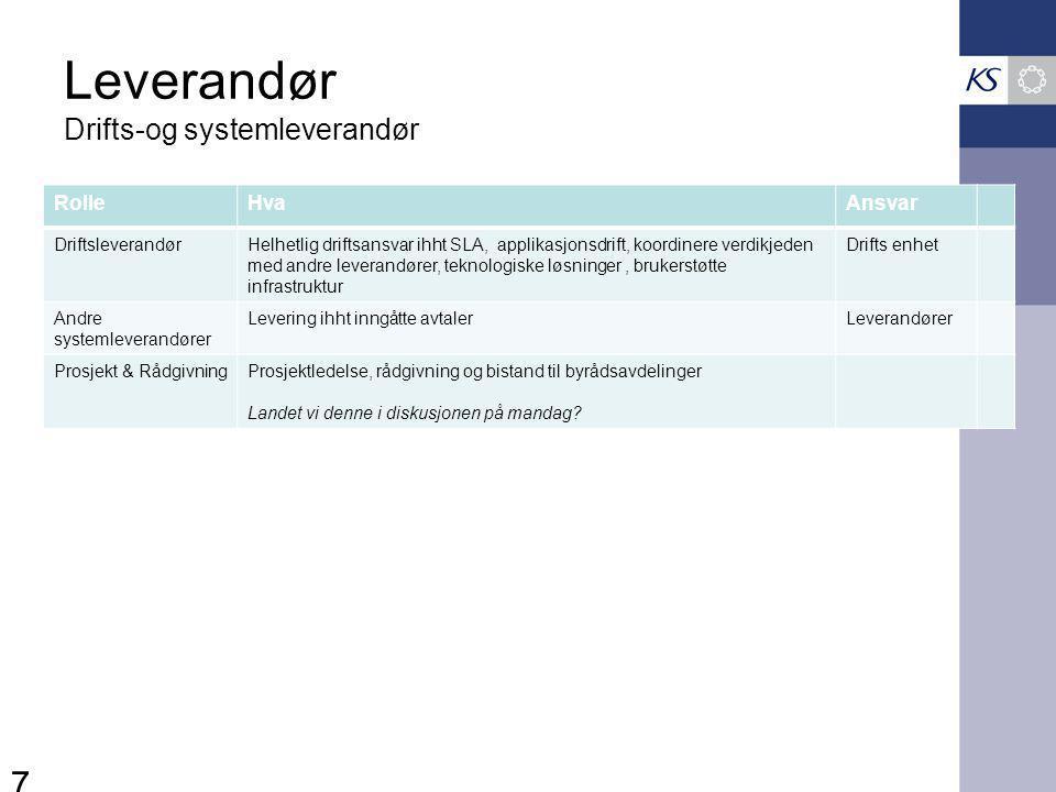 Leverandør Drifts-og systemleverandør RolleHvaAnsvar DriftsleverandørHelhetlig driftsansvar ihht SLA, applikasjonsdrift, koordinere verdikjeden med an