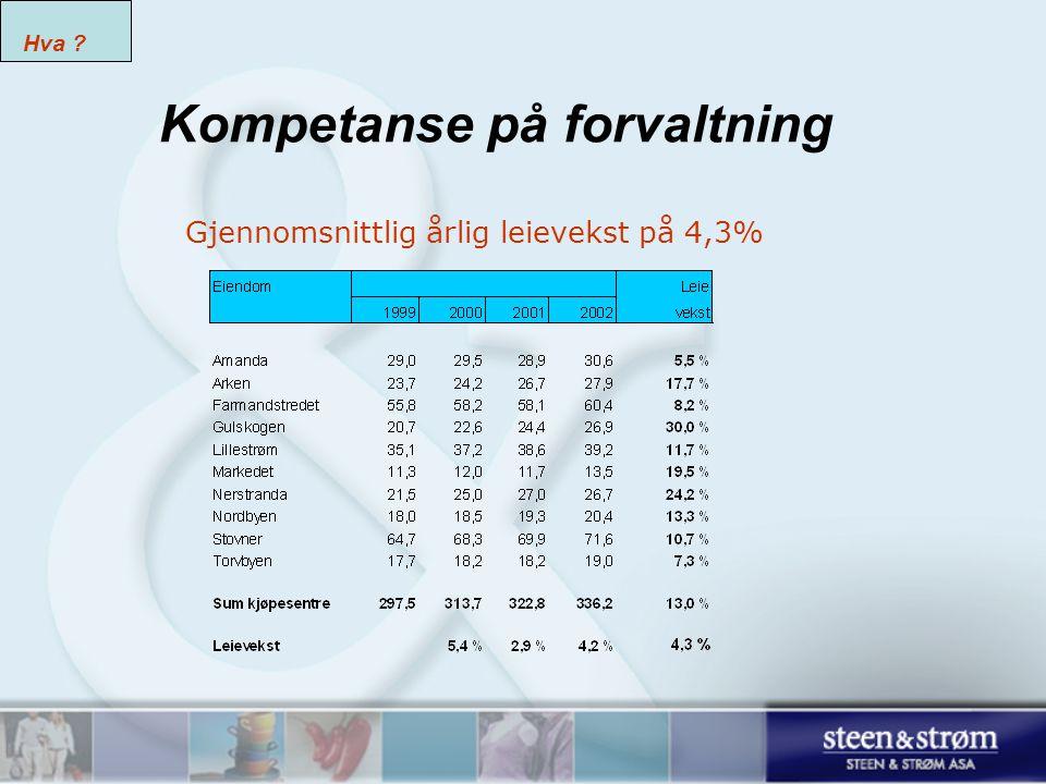 Kompetanse på forvaltning Gjennomsnittlig årlig leievekst på 4,3% Hva