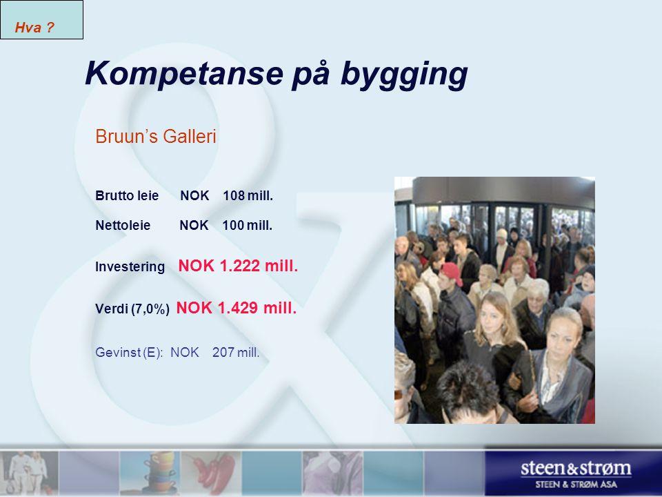 Kompetanse på bygging Bruun's Galleri Brutto leie NOK 108 mill.