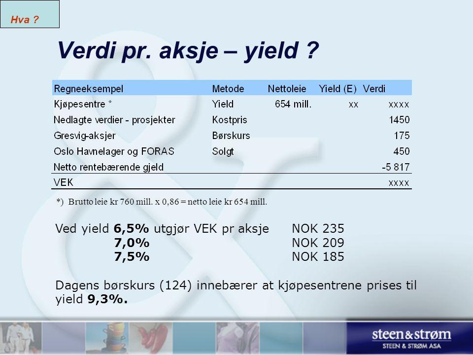 Verdi pr. aksje – yield . *) Brutto leie kr 760 mill.