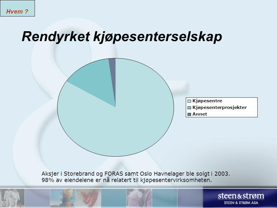 Rendyrket kjøpesenterselskap Kjøpesentre Kjøpesenterprosjekter Annet Aksjer i Storebrand og FORAS samt Oslo Havnelager ble solgt i 2003.