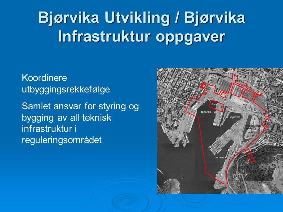 Bjørvika Utvikling / Bjørvika Infrastruktur oppgaver Koordinere utbyggingsrekkefølge Samlet ansvar for styring og bygging av all teknisk infrastruktur
