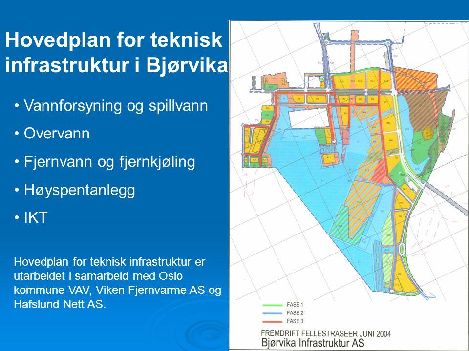 • Vannforsyning og spillvann • Overvann • Fjernvann og fjernkjøling • Høyspentanlegg • IKT Hovedplan for teknisk infrastruktur er utarbeidet i samarbe