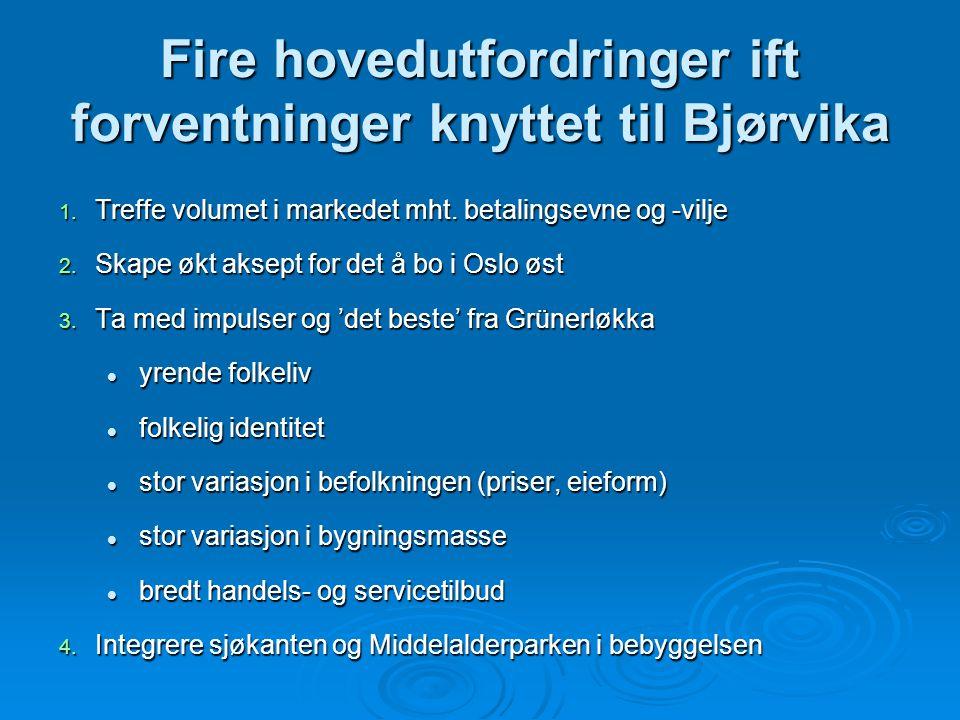 Fire hovedutfordringer ift forventninger knyttet til Bjørvika 1. Treffe volumet i markedet mht. betalingsevne og -vilje 2. Skape økt aksept for det å