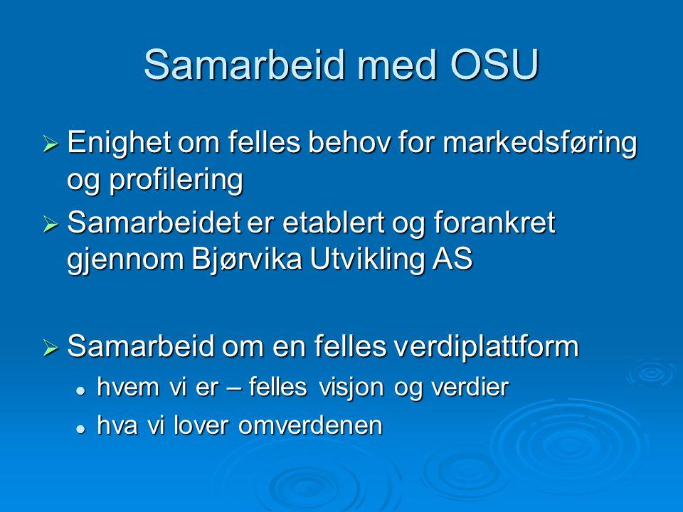 Samarbeid med OSU  Enighet om felles behov for markedsføring og profilering  Samarbeidet er etablert og forankret gjennom Bjørvika Utvikling AS  Sa