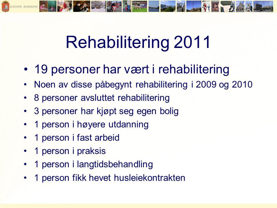 Rehabilitering 2011 •19 personer har vært i rehabilitering •Noen av disse påbegynt rehabilitering i 2009 og 2010 •8 personer avsluttet rehabilitering •3 personer har kjøpt seg egen bolig •1 person i høyere utdanning •1 person i fast arbeid •1 person i praksis •1 person i langtidsbehandling •1 person fikk hevet husleiekontrakten