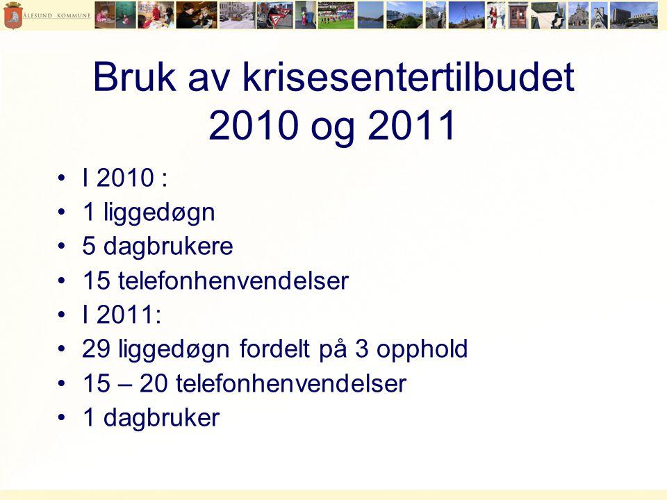 Bruk av krisesentertilbudet 2010 og 2011 •I 2010 : •1 liggedøgn •5 dagbrukere •15 telefonhenvendelser •I 2011: •29 liggedøgn fordelt på 3 opphold •15 – 20 telefonhenvendelser •1 dagbruker