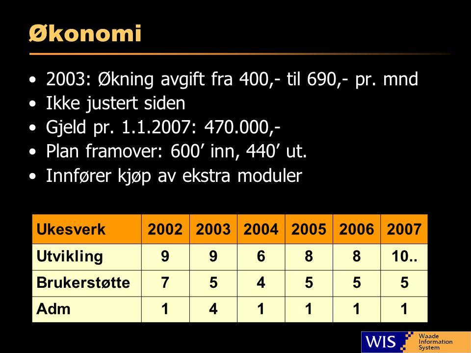 Økonomi •2003: Økning avgift fra 400,- til 690,- pr.