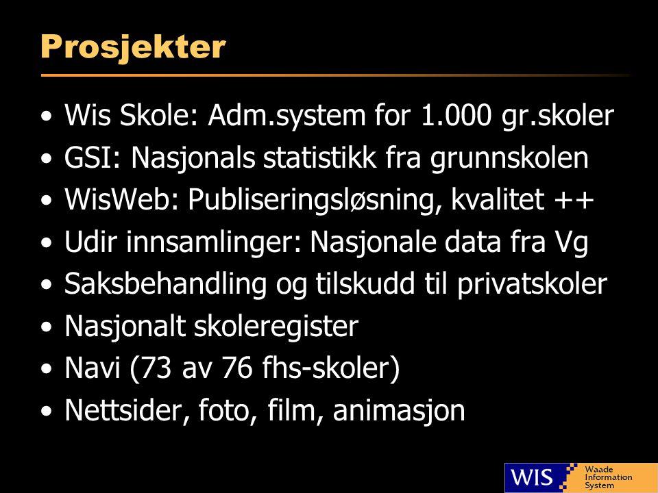 Navi Folkehøgskolens Informasjonssystem