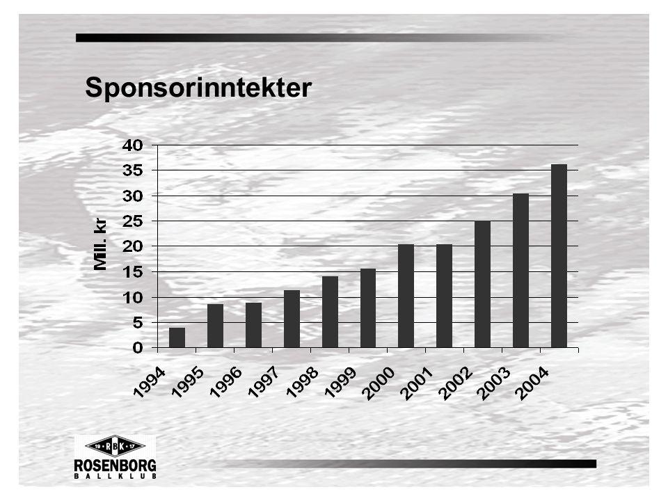 Sponsorinntekter