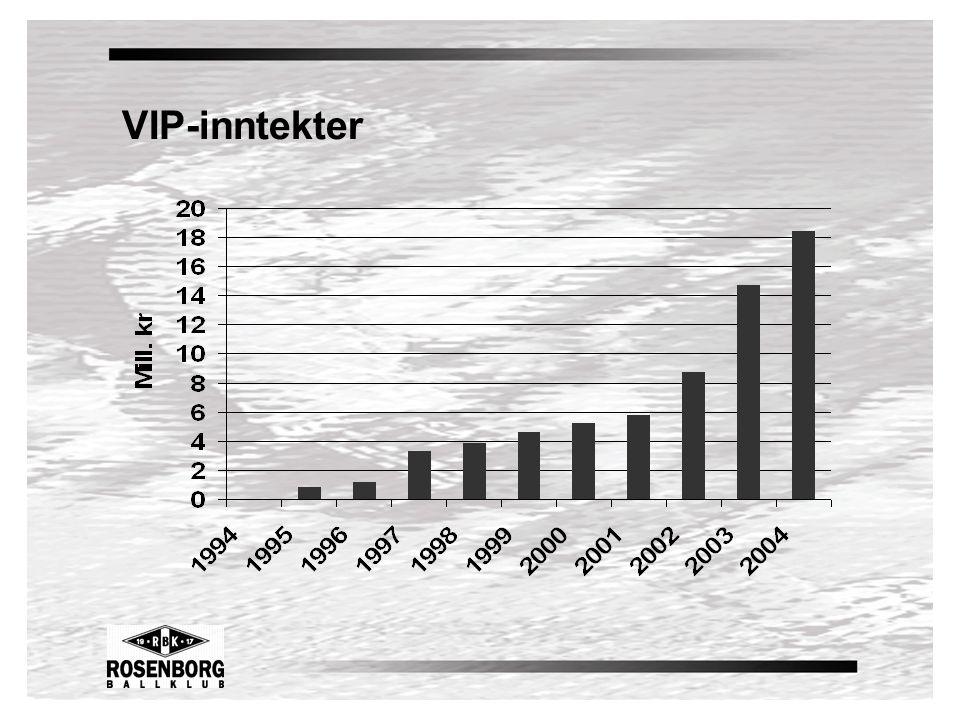 VIP-inntekter