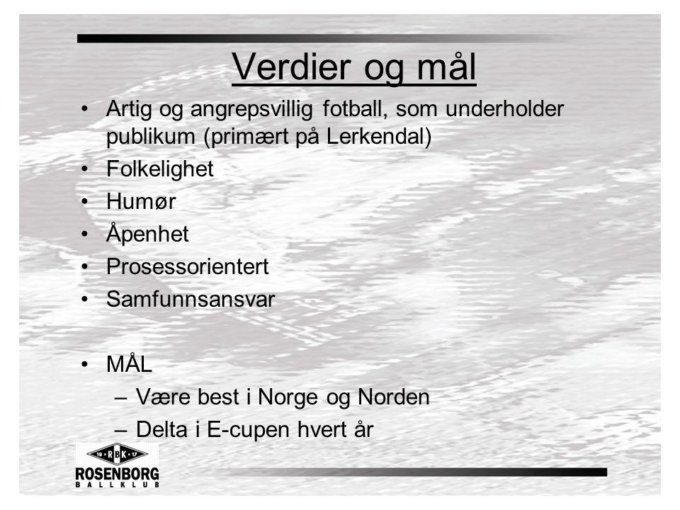 Verdier og mål •Artig og angrepsvillig fotball, som underholder publikum (primært på Lerkendal) •Folkelighet •Humør •Åpenhet •Prosessorientert •Samfunnsansvar •MÅL –Være best i Norge og Norden –Delta i E-cupen hvert år