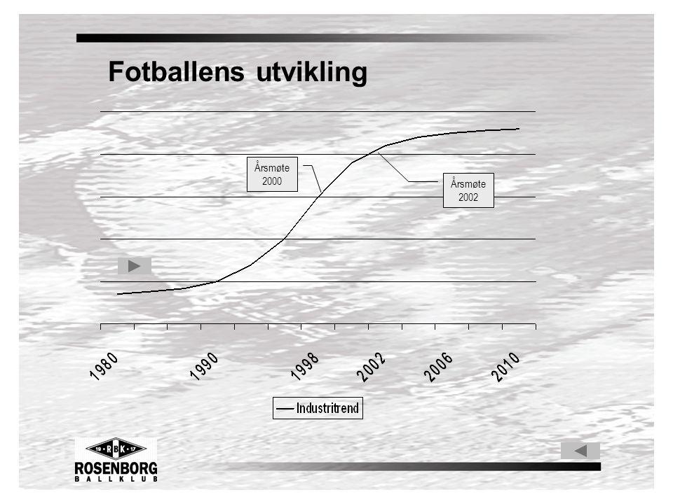 Fotballens utvikling Årsmøte 2002 Årsmøte 2000