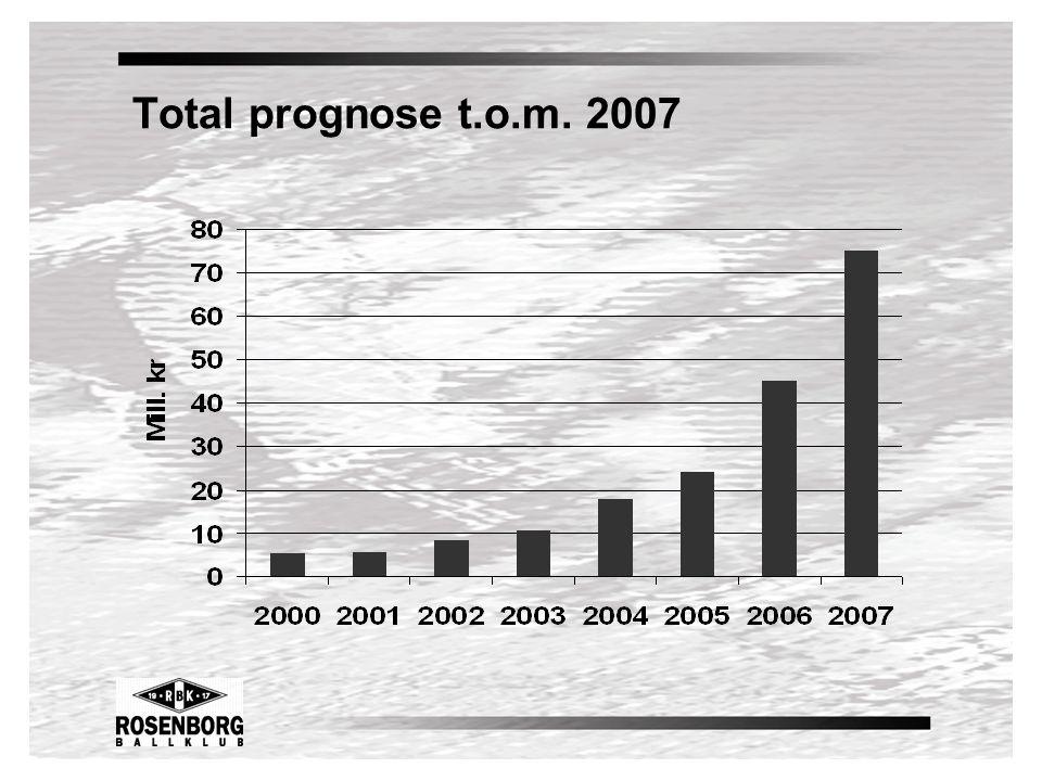 Total prognose t.o.m. 2007