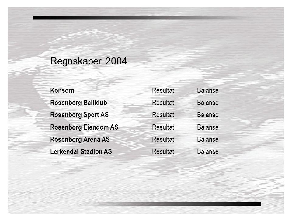 Regnskaper 2004 Konsern ResultatBalanse Rosenborg Ballklub ResultatBalanse Rosenborg Sport AS ResultatBalanse Rosenborg Eiendom AS ResultatBalanse Rosenborg Arena AS ResultatBalanse Lerkendal Stadion AS ResultatBalanse