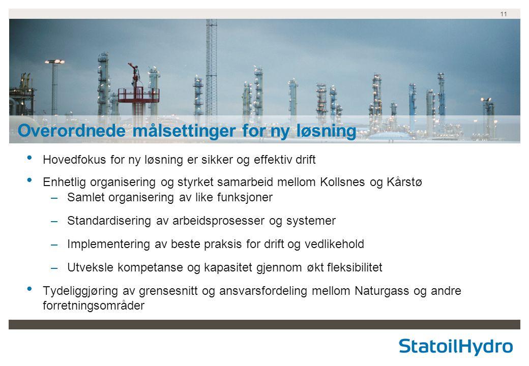 11 • Hovedfokus for ny løsning er sikker og effektiv drift • Enhetlig organisering og styrket samarbeid mellom Kollsnes og Kårstø –Samlet organisering