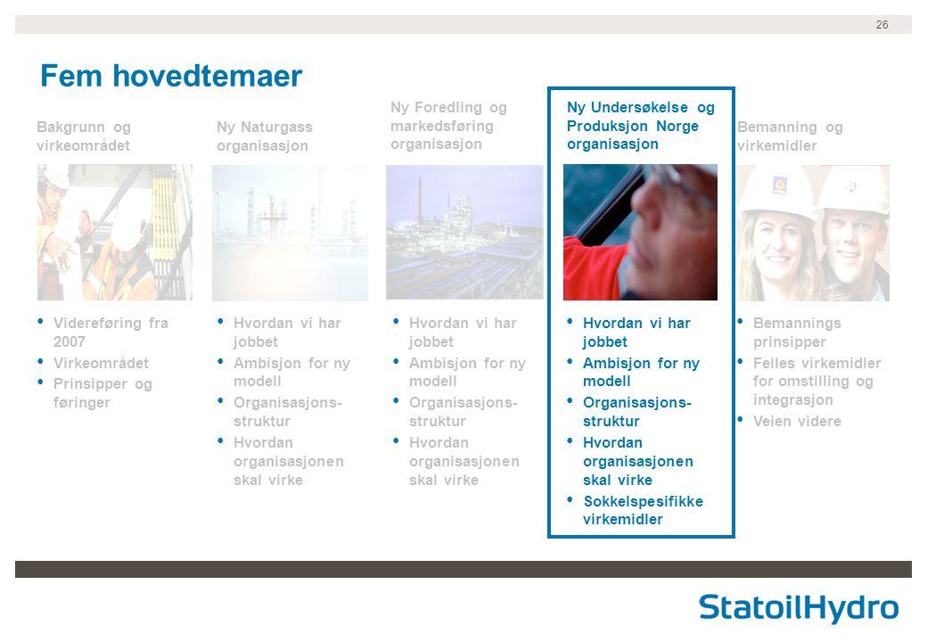 26 Fem hovedtemaer Bakgrunn og virkeområdet • Videreføring fra 2007 • Virkeområdet • Prinsipper og føringer Ny Undersøkelse og Produksjon Norge organi